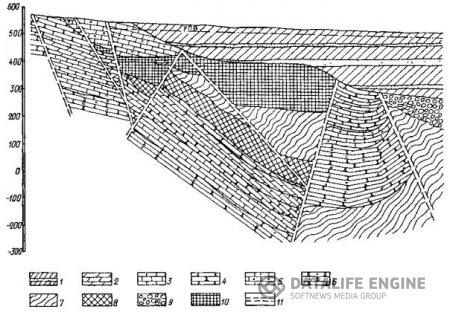 Структурная геология и ее связь с тектоникой